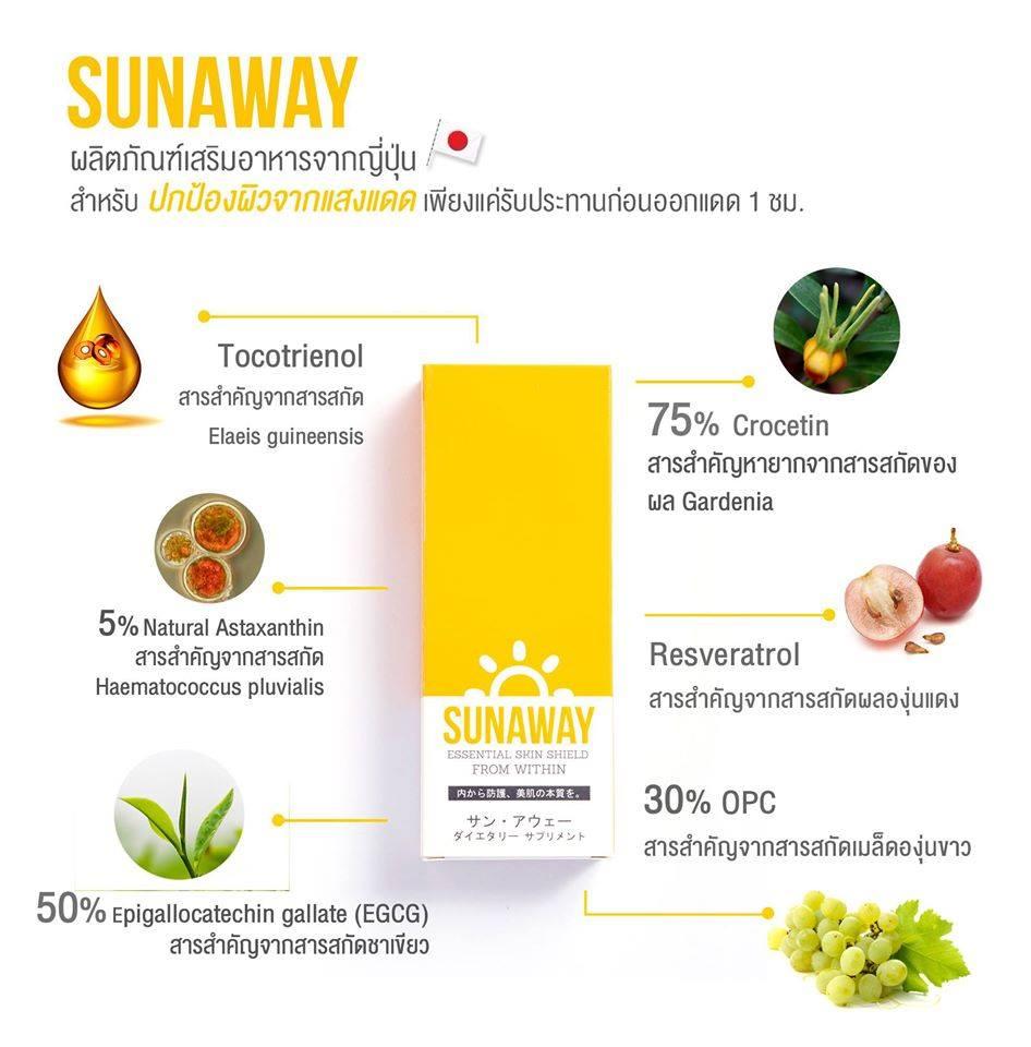 ซันอะเวย์สารสกัดจากพืช 6 ชนิด